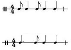 Čeprav obstaja veliko več variacij, predstavljata ta dva ritmična vzorca osnovo ritma tanga.